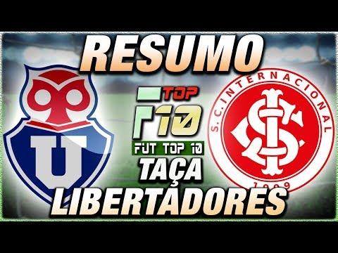 Universidad 0 x 0 Internacional l Libertadores