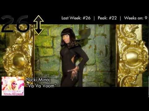 Billboard Hot 100 - Top 50 Singles (12/29/2012)