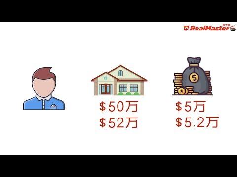加拿大政府如何帮你出10%买房钱 | 首次购房者激励计划 First Time Home Buyer Incentives