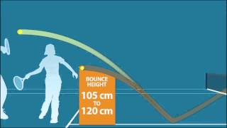 Orange Low-compression Balls And The Orange Court