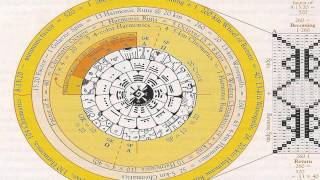 Cosmology of The Avatar's Wheel of Time 2.2.5