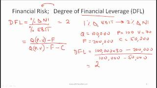 CFA Level I Measures of Leverage Video Lecture by Mr. Arif Irfanullah