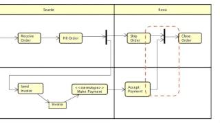 Uml Activity Diagram Tutorial Using Astah Youtube