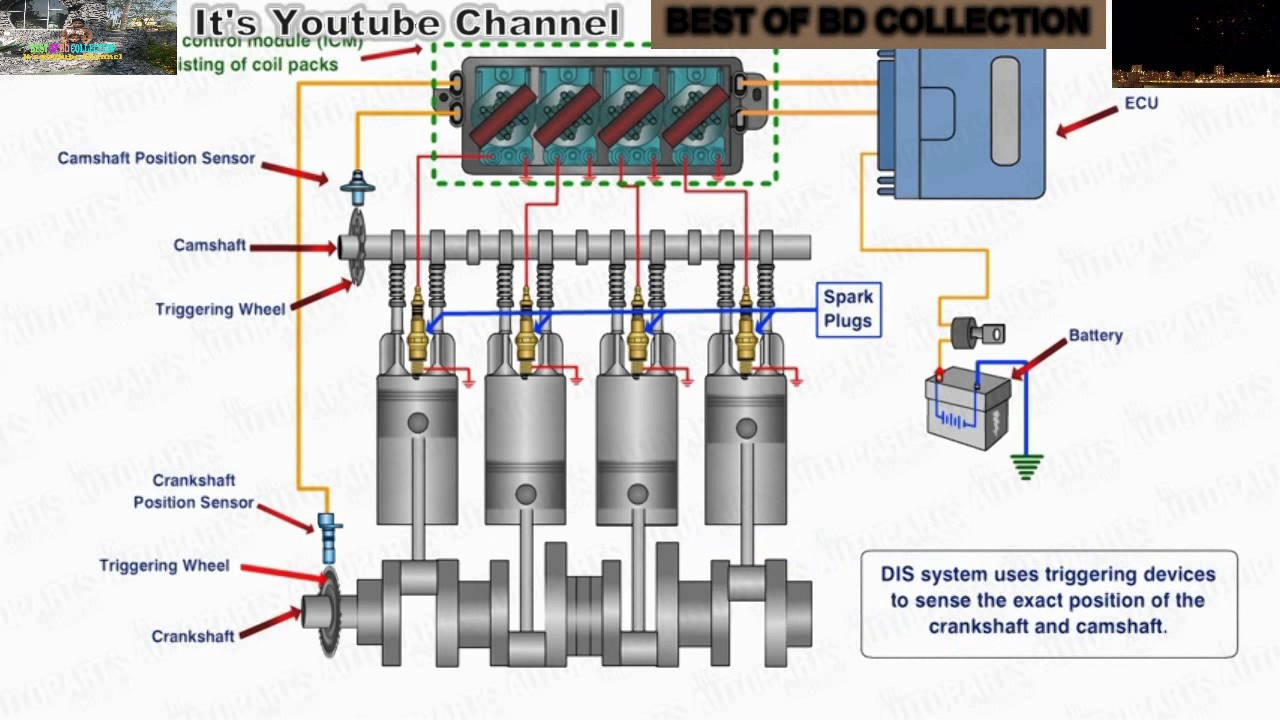 How Ignition Coil Works Rover Sd1 Wiring Diagram Distributorless System 1 Youtube