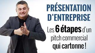 Pitch commercial  réussissez votre présentation d39;entreprise en 6 étapes