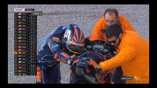 Johann Zarco Gone Down with His 2019 KTM RC16