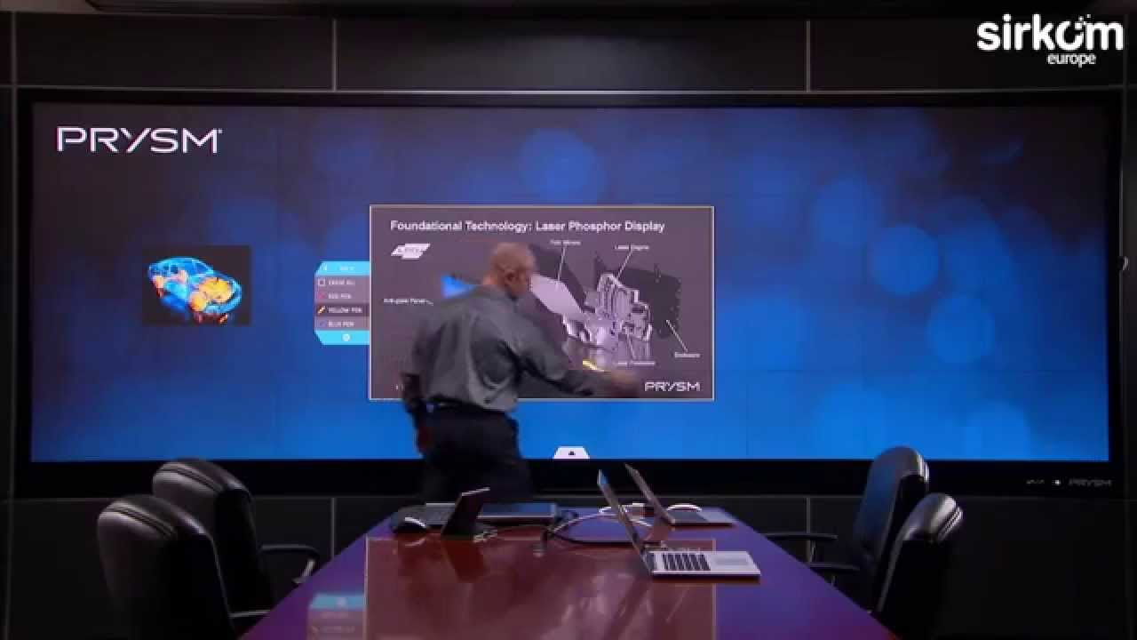 Demonstration Of Collaboration Video Wall For Multi