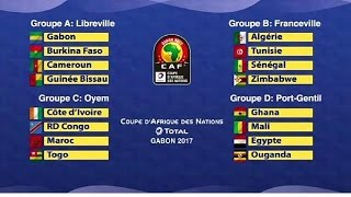 Coaches react to AFCON 2017 draw