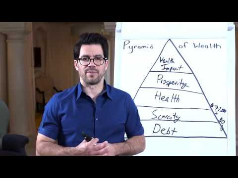 Tai Lopez - Everything You Need To Know About Money