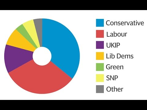 Animation: key statistics from election results night