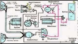 schema électrique autoradio