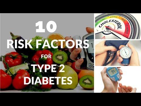 10 Risk Factors for Type 2 Diabetes |  What Risk Factors Do You Have?
