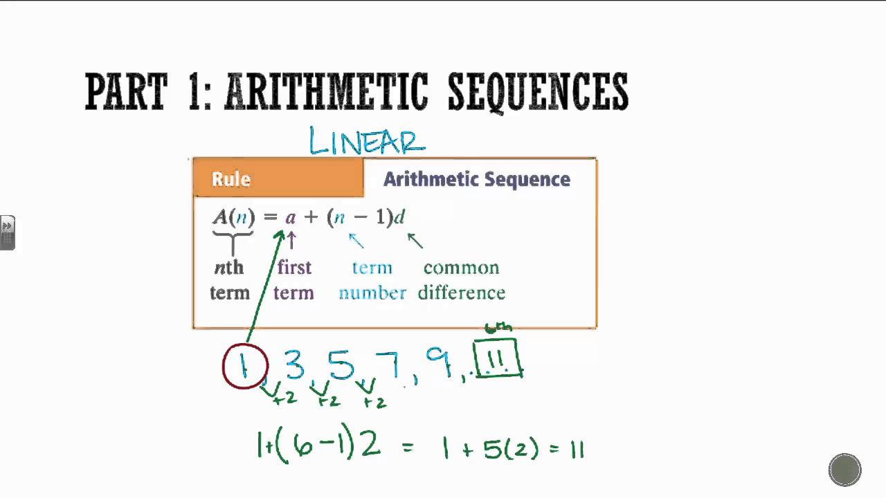 Arithmetic sequence worksheet algebra 1 answers
