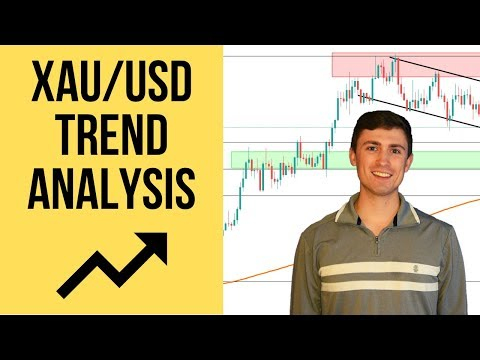 XAU/USD Technical Analysis: Gold Trade Setups And Long Term Outlook 📈💭