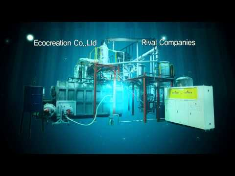 Plastic Recycling Machine of Waste Plastics into Oil