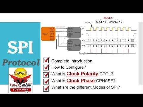 SPI Protocol Tutorial | How To Configure SPI Protocol