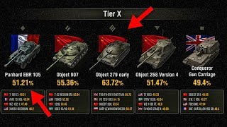 Which Tanks are Best, OP and Dominating? ► World of Tanks Tank Records and Statistics