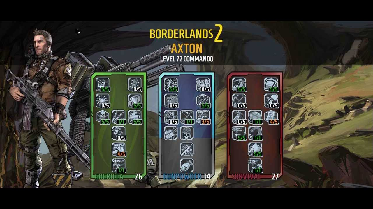 Commando Turret Build Borderlands