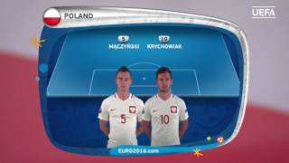 Poland lineup vs Portugal: UEFA EURO 2016