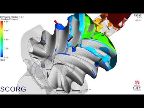 CFD Simulation of Oil Injected Twin Screw Compressor