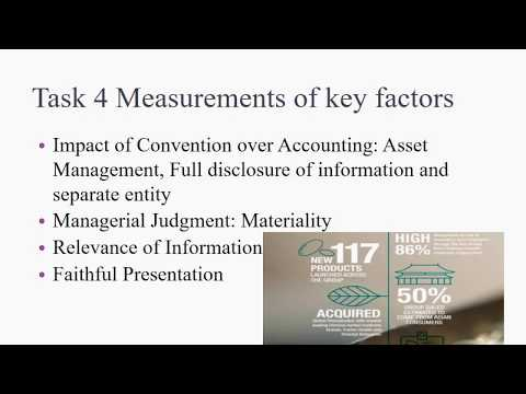 MBA504 - Understanding Financial Statements of Blackmores Plc Australia.