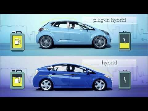 How Plug-in Hybrids Save Money