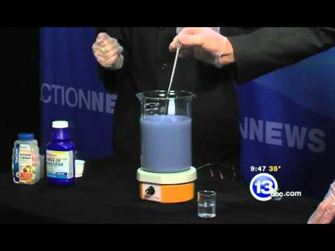 Science Of Antacids