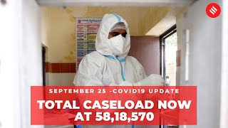 Coronavirus update: India record 86,052 new Covid-19 cases, SP Balasubrahmanyam passes away