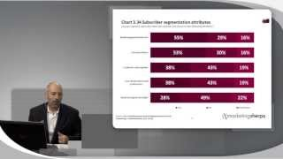 Email Marketing Webinar: 5 Tactics to Personalize Your Email Message for Better Results