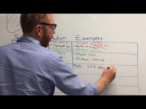 Liver Function Tests: LFTs