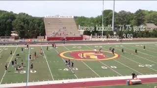 Repeat youtube video 2015 Kohl's Kicking Event (ATL) - Brent Cimaglia