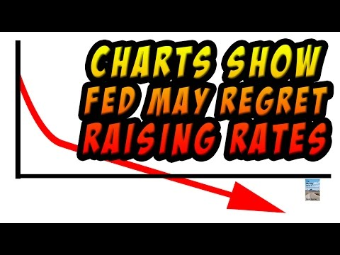 5 Charts Show Fed May Regret Raising Interest Rates! U.S, China, Japan All Signal Crash!