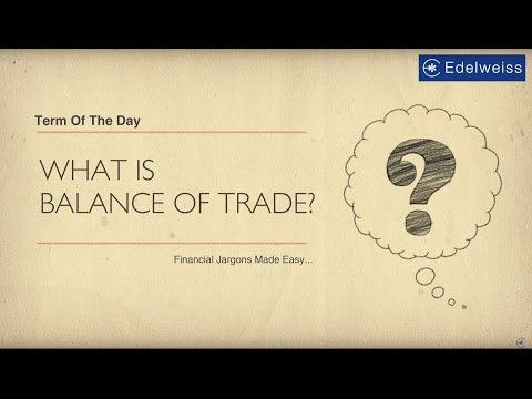 Financial Jargon's | What Is Balance Of Trade | Edelweiss
