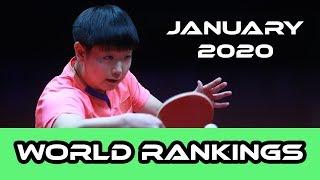 Table Tennis World Rankings   January 2020