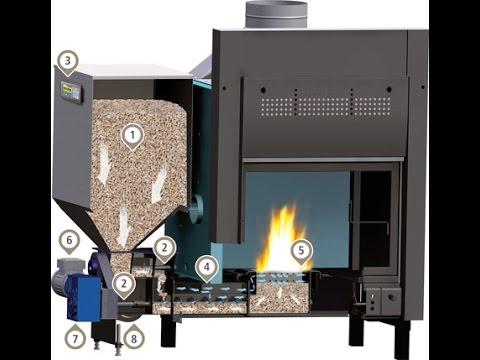 Famar termocamino legna e pellet youtube for Vulcano termocamini pellet