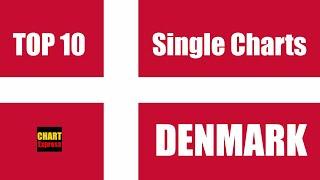 Denmark Top 10 Single Charts   15.09.2021   ChartExpress