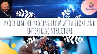 Session-6(S&P) Procurement Process Flow with Fiori and Enterprise Structure