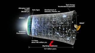 Die Geschichte des Universums | Moderne Kosmologie