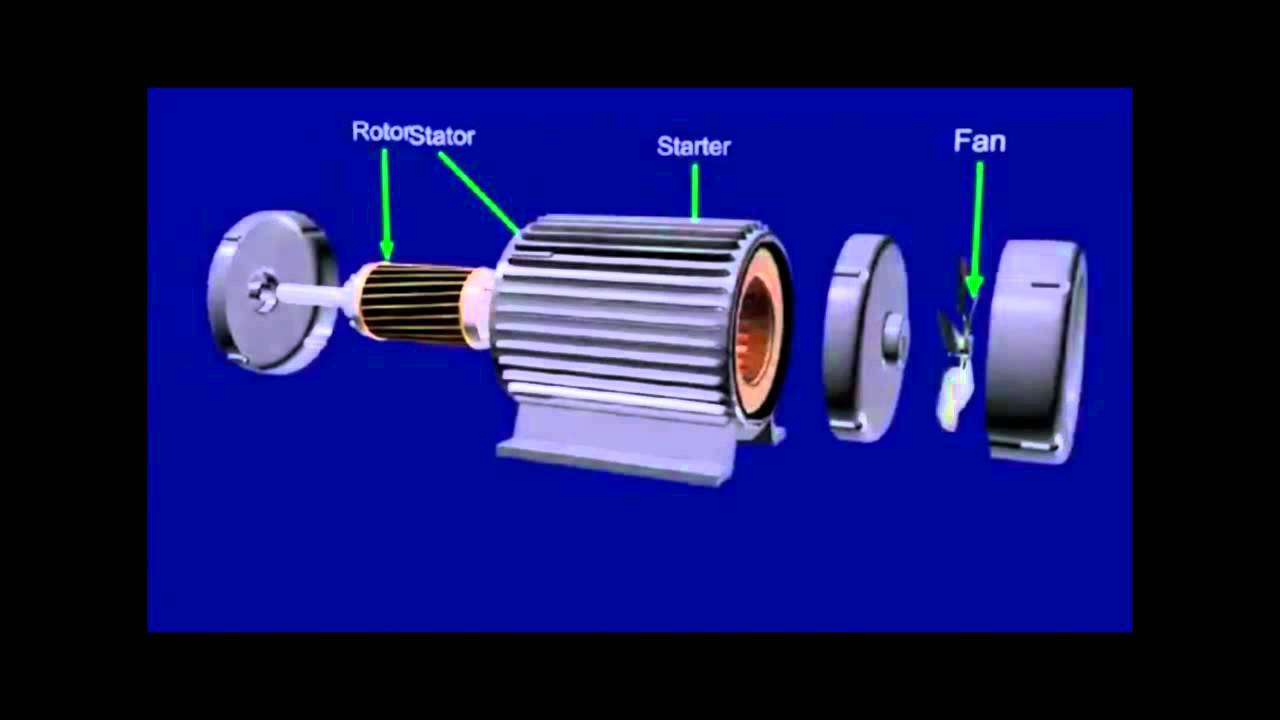 2 Electric Motor animation - YouTube for Electric Motor Animation  45ifm