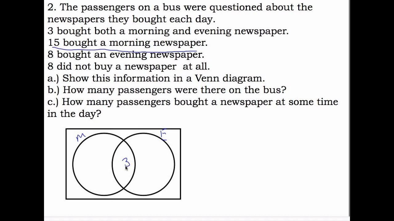 Worksheets Venn Diagram Word Problems Worksheet how to solve venn diagram problems www jebas us problem solving with diagrams youtubeproblem diagrams