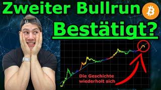 #BITCOIN BULLRUN BESTÄTIGT & #BTC BALD BEI 100K ? DEATH CROSS VS STOCK TO FLOW   UNBEDINGT ANSCHAUEN
