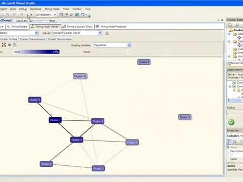 Microsoft Visual Studio - Business Intelligence Data ...
