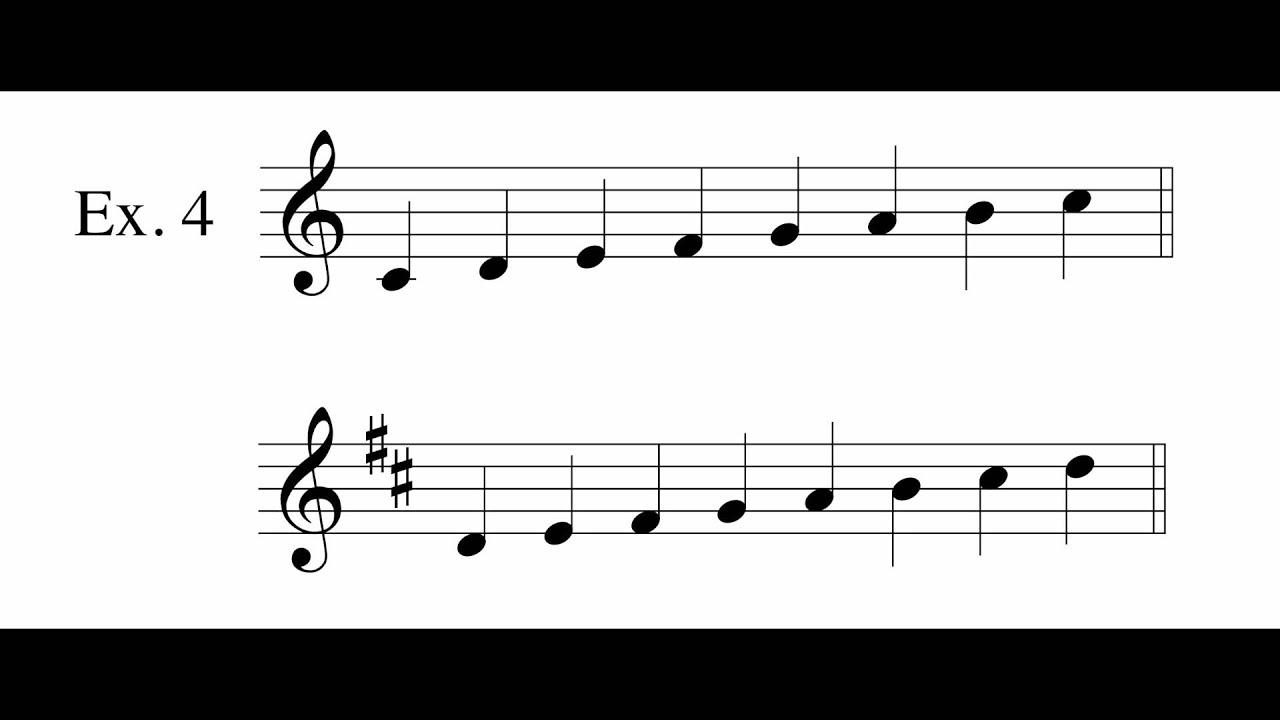 Basic Transposition for Trumpet