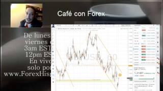 Forex con Café del 17 de Enero 2017