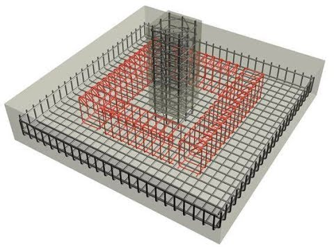 Design Of Reinforced Concrete Square Spread Footing