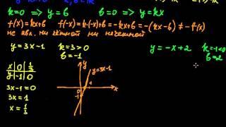 §70 Линейная функция