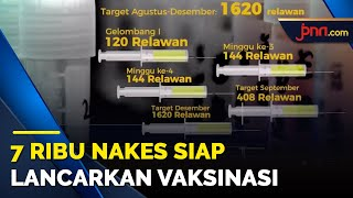 7 Ribu Nakes Siap Lancarkan Vaksinasi Covid-19 - JPNN.com