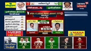 தமிழக தேர்தல் முடிவுகள் 2021 | TN Assembly Election Results 2021 | News18 Tamil Nadu