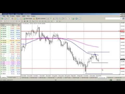 Среднесрочный анализ валютных курсов рынка Форекс от 28.10.2014
