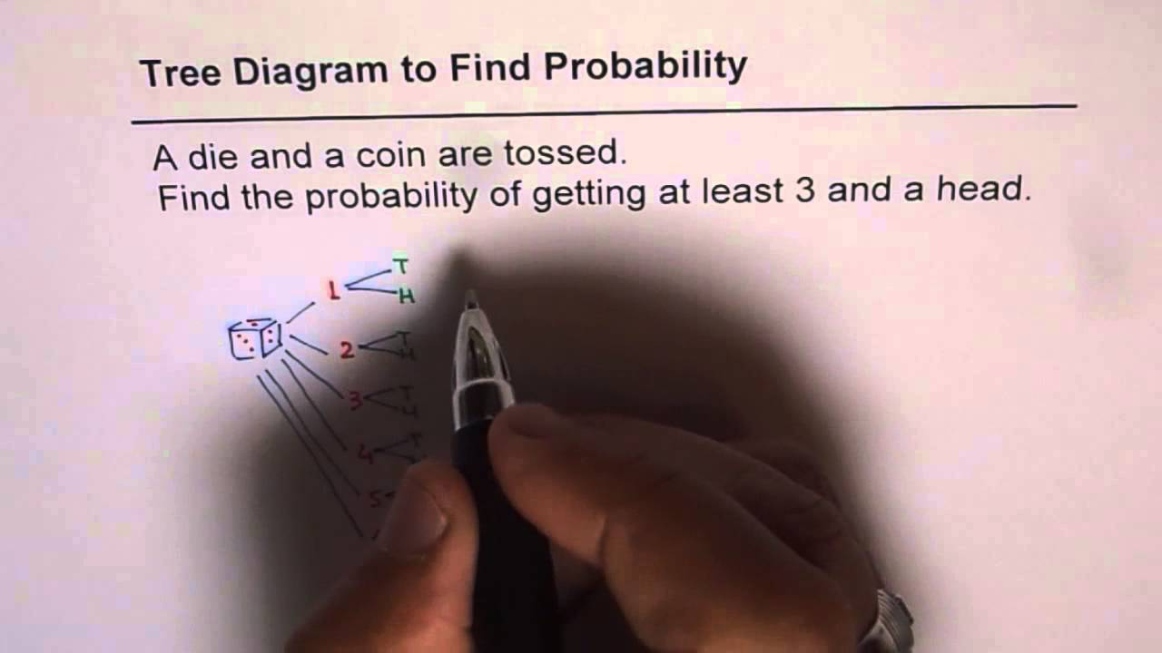 S5 probability with tree diagram of die and coin youtube s5 probability with tree diagram of die and coin ccuart Choice Image